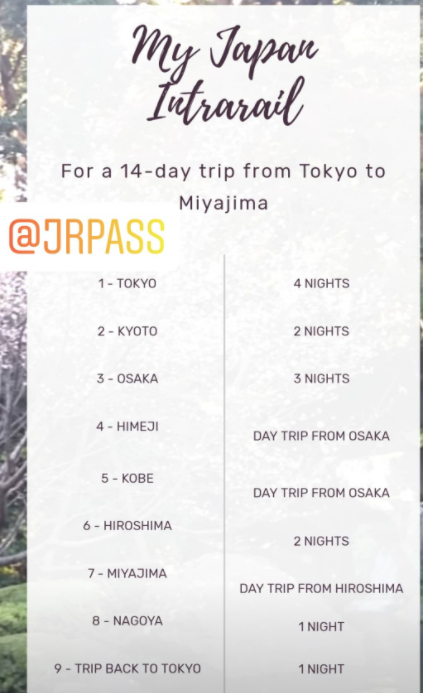 describe itinerary